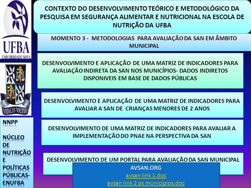 CONTEXTO DO DESENVOLVIMENTO TEÓRICO E METODOLÓGICO DA PESQUISA EM SEGURANÇA ALIMENTAR E NUTRICIONAL NA ESCOLA DE NUTRIÇÃO DA UFBA MOMENTO 3 - METODOLO