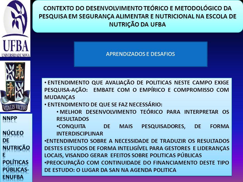 CONTEXTO DO DESENVOLVIMENTO TEÓRICO E METODOLÓGICO DA PESQUISA EM SEGURANÇA ALIMENTAR E NUTRICIONAL NA ESCOLA DE NUTRIÇÃO DA UFBA APRENDIZADOS E DESAF