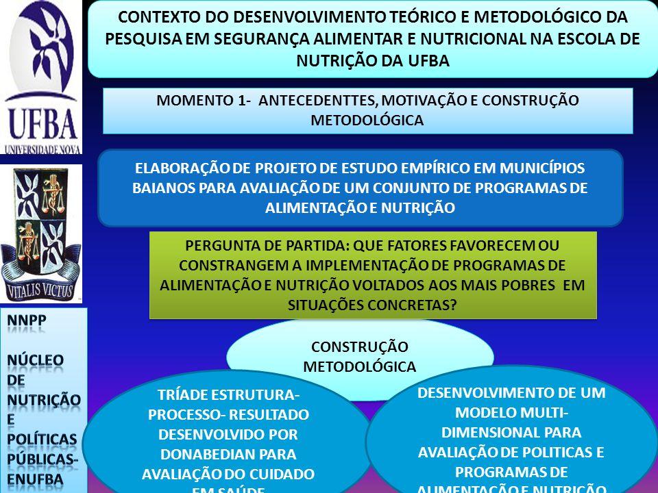 CONTEXTO DO DESENVOLVIMENTO TEÓRICO E METODOLÓGICO DA PESQUISA EM SEGURANÇA ALIMENTAR E NUTRICIONAL NA ESCOLA DE NUTRIÇÃO DA UFBA MOMENTO 1- ANTECEDEN