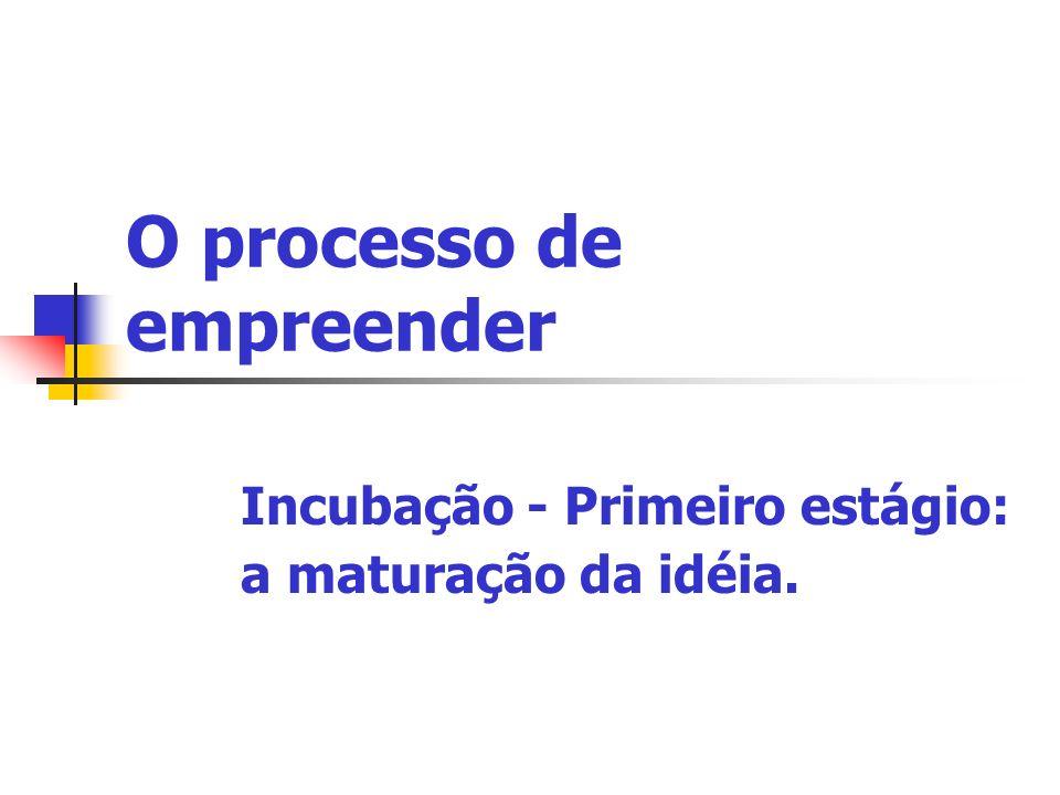 O processo de empreender Incubação - Primeiro estágio: a maturação da idéia.