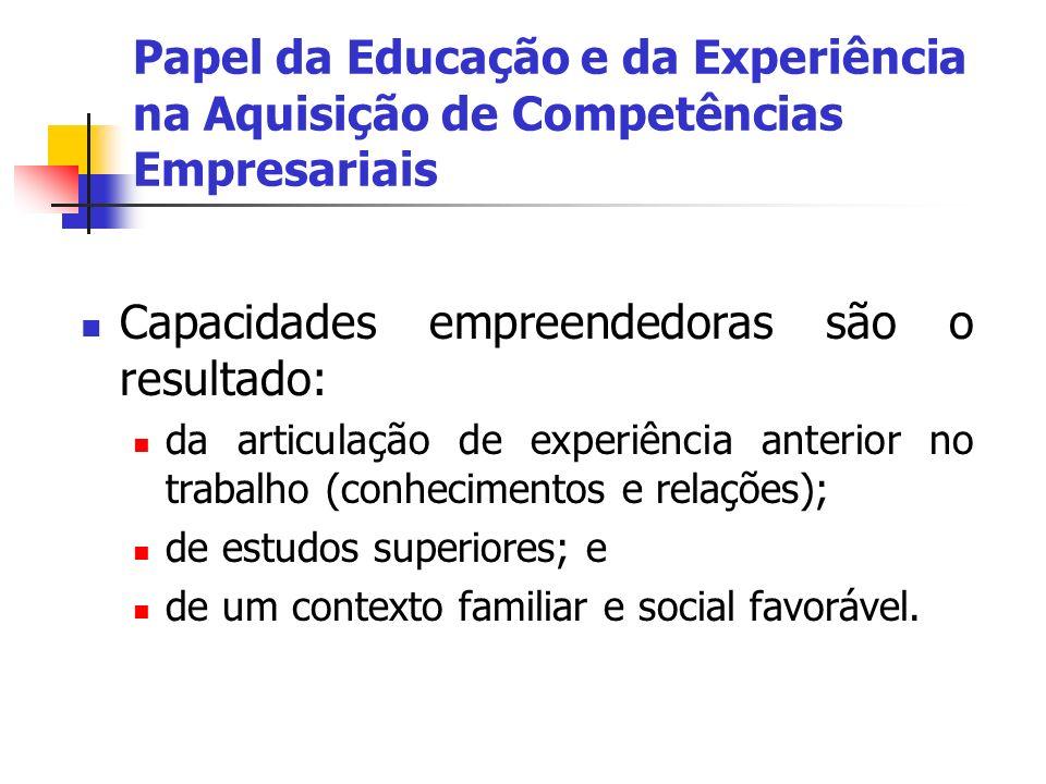 Papel da Educação e da Experiência na Aquisição de Competências Empresariais Capacidades empreendedoras são o resultado: da articulação de experiência