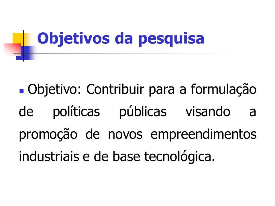 Objetivos da pesquisa Objetivo: Contribuir para a formulação de políticas públicas visando a promoção de novos empreendimentos industriais e de base t