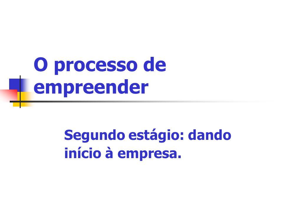 O processo de empreender Segundo estágio: dando início à empresa.