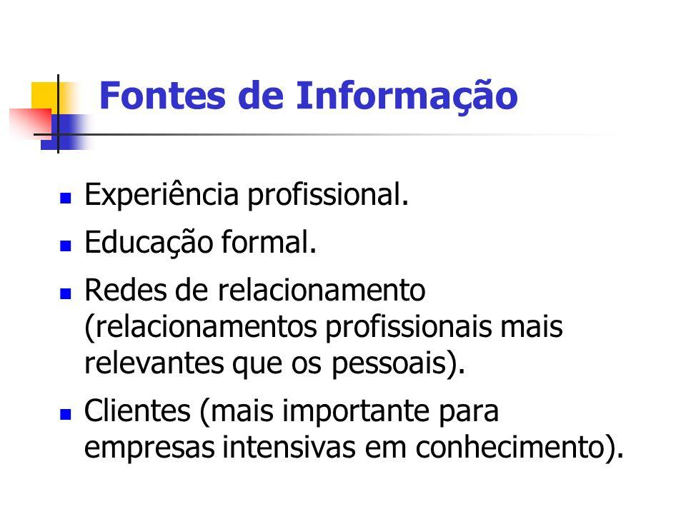Experiência profissional. Educação formal. Redes de relacionamento (relacionamentos profissionais mais relevantes que os pessoais). Clientes (mais imp