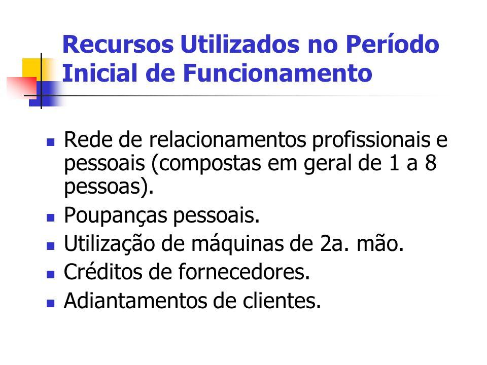 Rede de relacionamentos profissionais e pessoais (compostas em geral de 1 a 8 pessoas). Poupanças pessoais. Utilização de máquinas de 2a. mão. Crédito