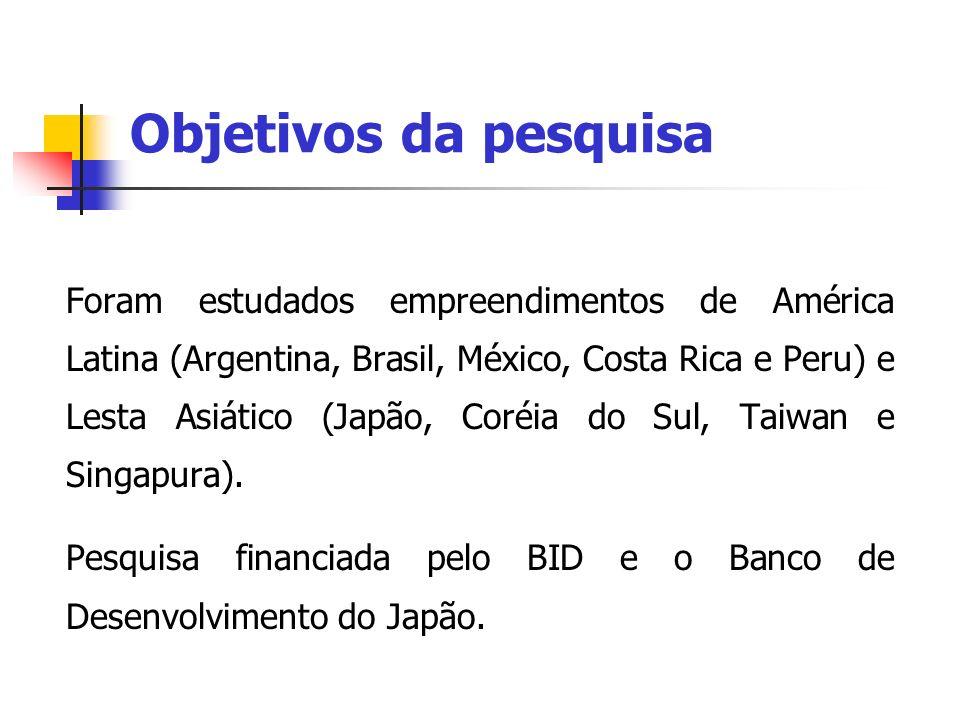 Objetivos da pesquisa Foram estudados empreendimentos de América Latina (Argentina, Brasil, México, Costa Rica e Peru) e Lesta Asiático (Japão, Coréia