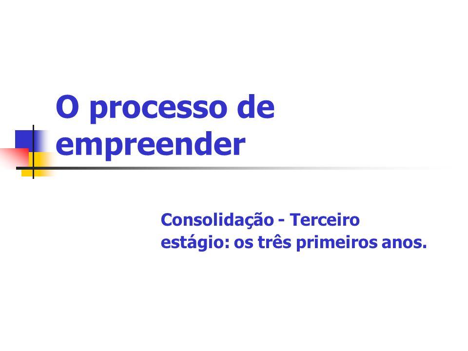 O processo de empreender Consolidação - Terceiro estágio: os três primeiros anos.
