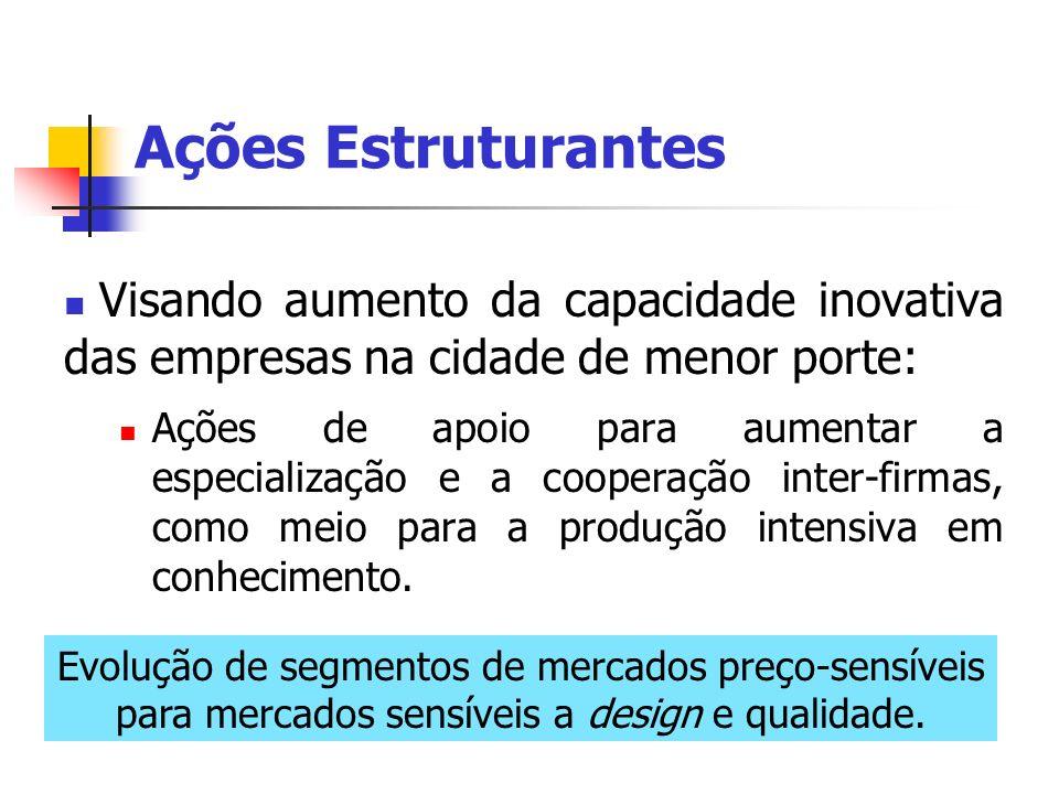 Ações Estruturantes Visando aumento da capacidade inovativa das empresas na cidade de menor porte: Ações de apoio para aumentar a especialização e a c