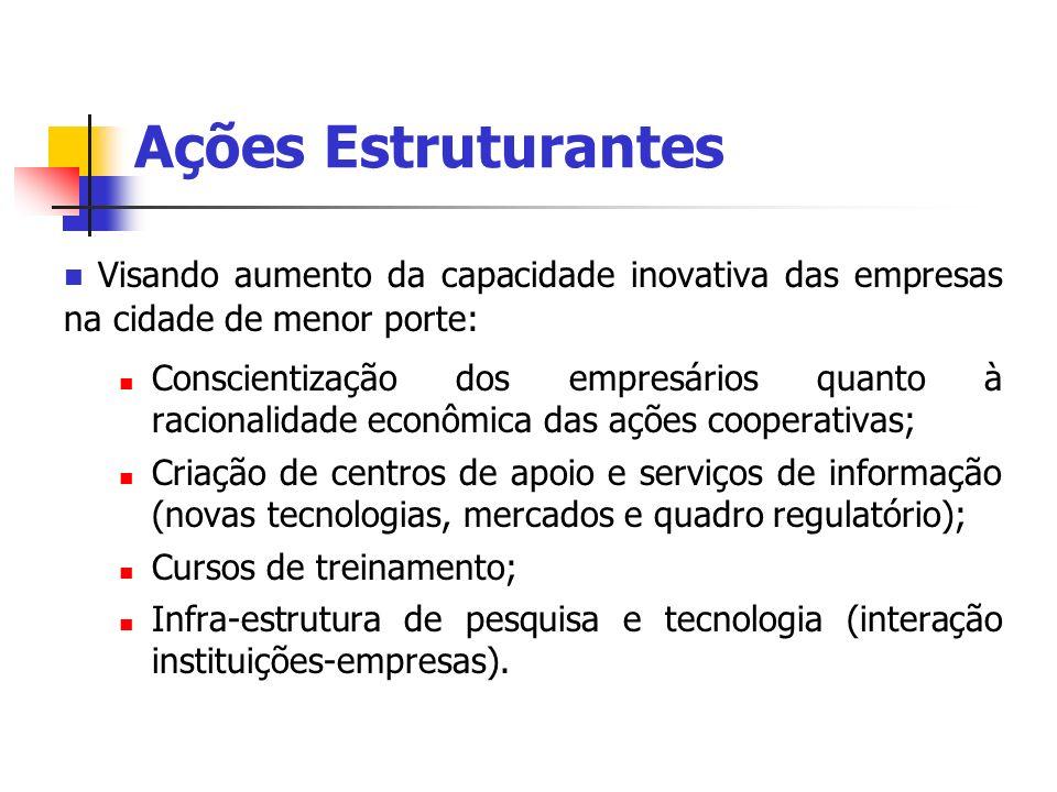 Visando aumento da capacidade inovativa das empresas na cidade de menor porte: Conscientização dos empresários quanto à racionalidade econômica das aç