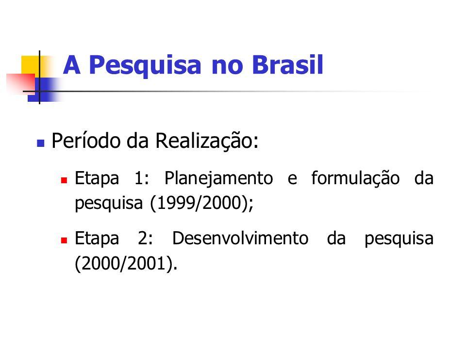 A Pesquisa no Brasil Período da Realização: Etapa 1: Planejamento e formulação da pesquisa (1999/2000); Etapa 2: Desenvolvimento da pesquisa (2000/200