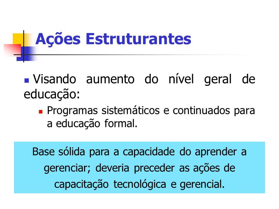 Visando aumento do nível geral de educação: Programas sistemáticos e continuados para a educação formal. Ações Estruturantes Base sólida para a capaci