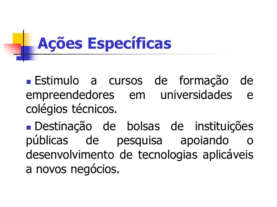 Estimulo a cursos de formação de empreendedores em universidades e colégios técnicos. Destinação de bolsas de instituições públicas de pesquisa apoian