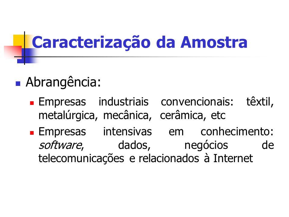 Caracterização da Amostra Abrangência: empresas que Foram constituídas a partir de 1990...