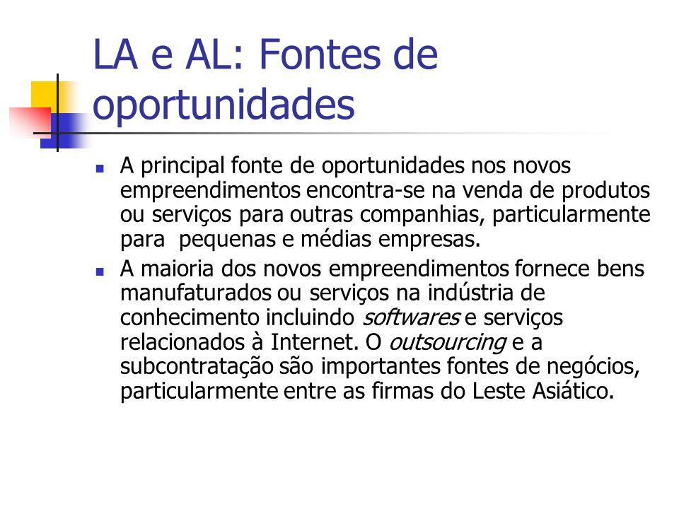 LA e AL: Fontes de oportunidades A principal fonte de oportunidades nos novos empreendimentos encontra-se na venda de produtos ou serviços para outras