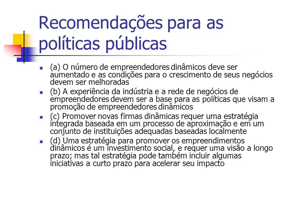 Recomendações para as políticas públicas (a) O número de empreendedores dinâmicos deve ser aumentado e as condições para o crescimento de seus negócio