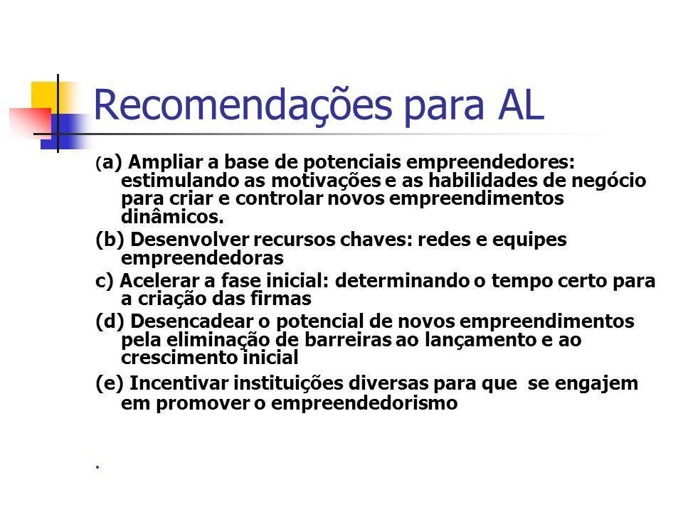 Recomendações para AL ( a) Ampliar a base de potenciais empreendedores: estimulando as motivações e as habilidades de negócio para criar e controlar n