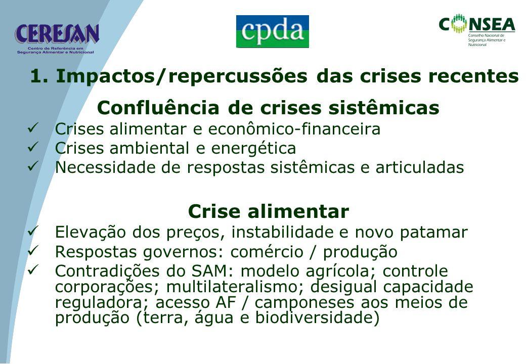 Confluência de crises sistêmicas Crises alimentar e econômico-financeira Crises ambiental e energética Necessidade de respostas sistêmicas e articulad