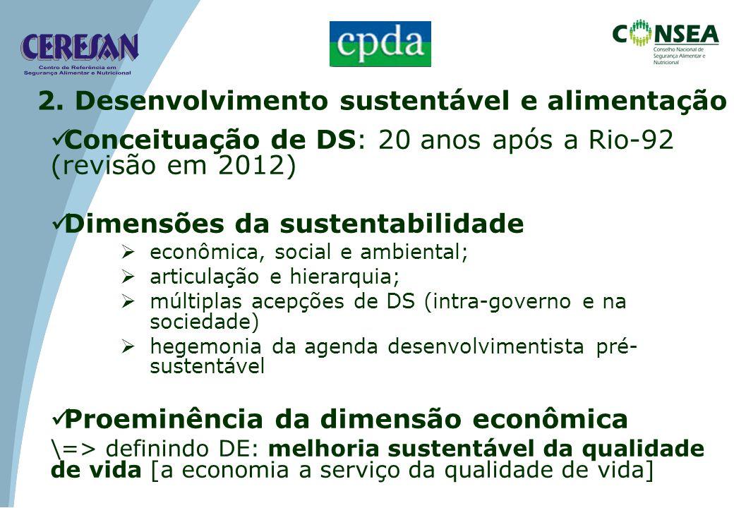 Conceituação de DS: 20 anos após a Rio-92 (revisão em 2012) Dimensões da sustentabilidade econômica, social e ambiental; articulação e hierarquia; múl