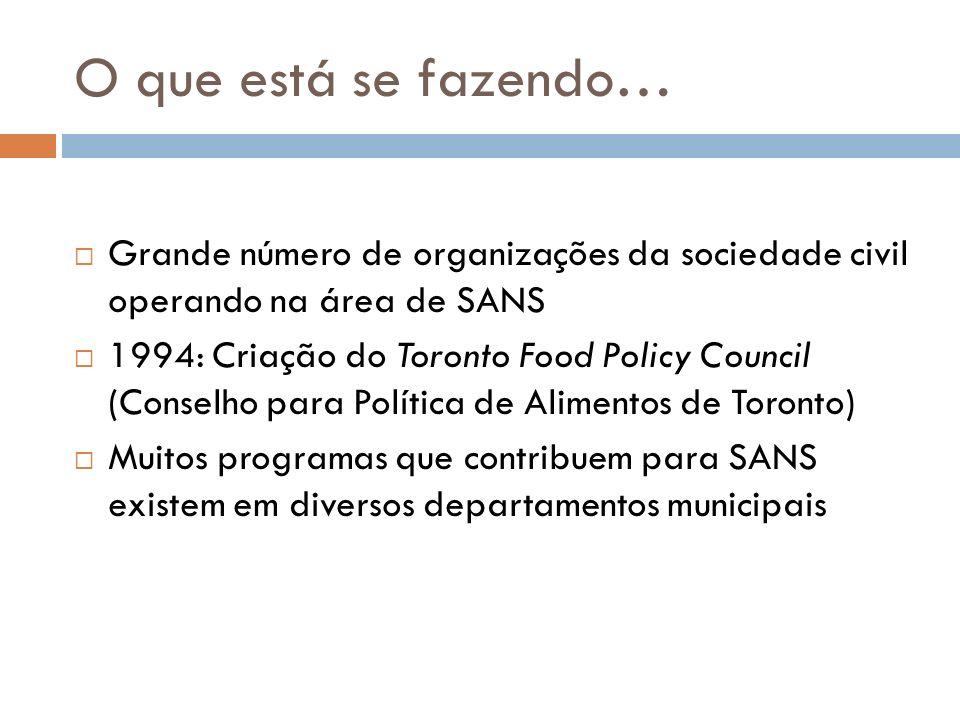 O que está se fazendo… Grande número de organizações da sociedade civil operando na área de SANS 1994: Criação do Toronto Food Policy Council (Conselh