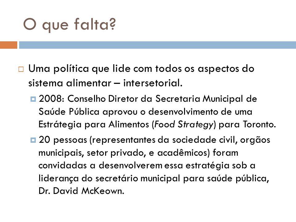 O que falta? Uma política que lide com todos os aspectos do sistema alimentar – intersetorial. 2008: Conselho Diretor da Secretaria Municipal de Saúde