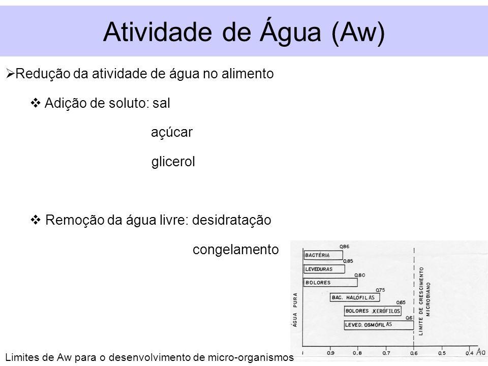 Redução da atividade de água no alimento Adição de soluto: sal açúcar glicerol Remoção da água livre: desidratação congelamento Atividade de Água (Aw)
