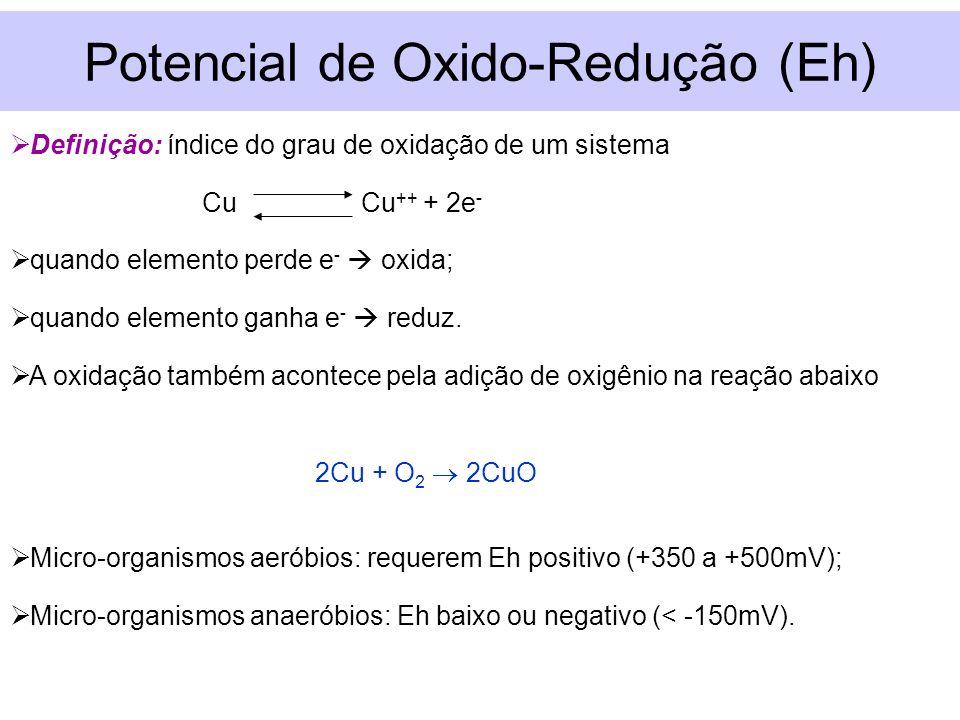 Definição: índice do grau de oxidação de um sistema Cu Cu ++ + 2e - quando elemento perde e - oxida; quando elemento ganha e - reduz. A oxidação també