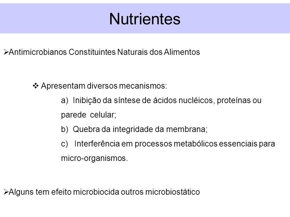 Nutrientes Antimicrobianos Constituintes Naturais dos Alimentos Apresentam diversos mecanismos: a) Inibição da síntese de ácidos nucléicos, proteínas
