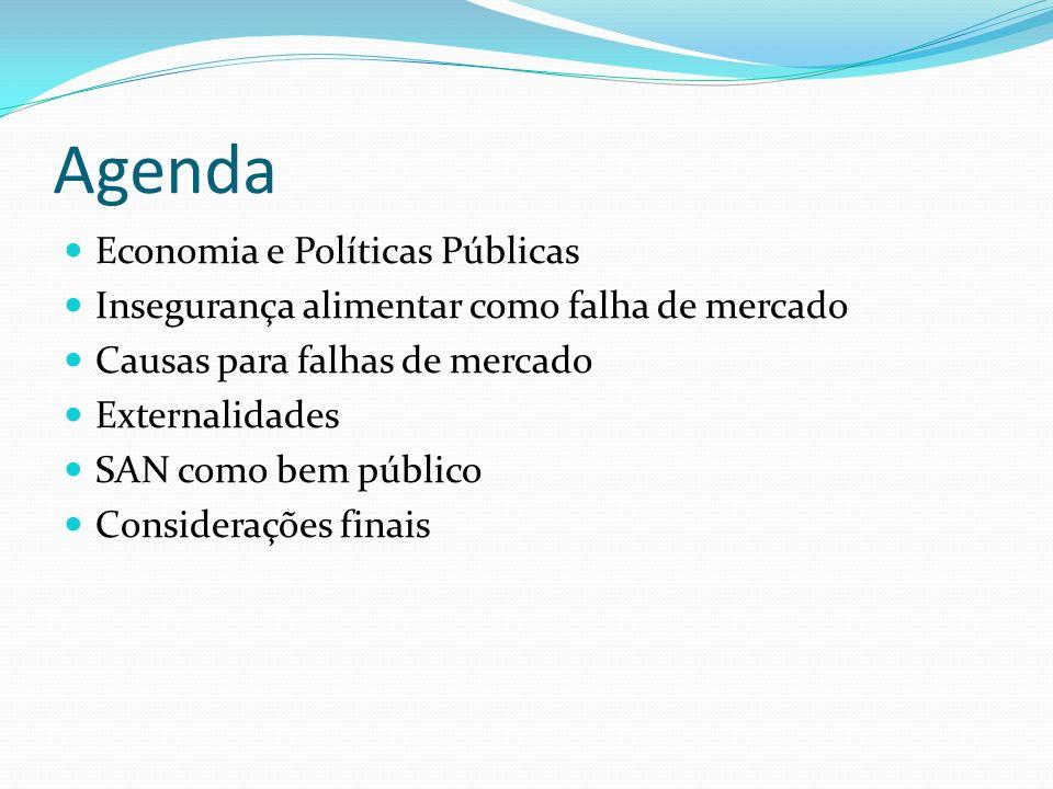 Agenda Economia e Políticas Públicas Insegurança alimentar como falha de mercado Causas para falhas de mercado Externalidades SAN como bem público Considerações finais