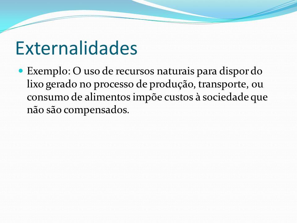 Externalidades comuns nos sistemas alimentares modernos Poluição da água/falta de água Degradação do solo e erosão Desflorestamento Redução de recursos naturais com características de propriedade comum (ex.