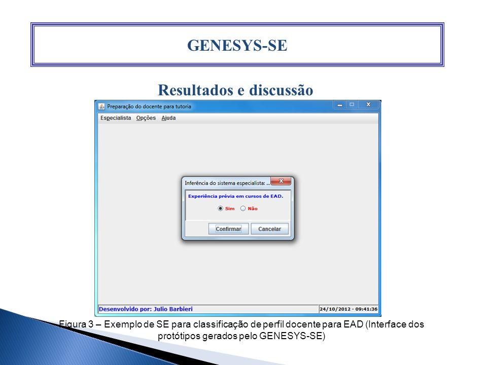 GENESYS-SE Resultados e discussão Figura 3 – Exemplo de SE para classificação de perfil docente para EAD (Interface dos protótipos gerados pelo GENESY