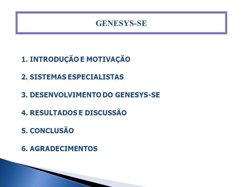 GENESYS-SE 1. INTRODUÇÃO E MOTIVAÇÃO 2. SISTEMAS ESPECIALISTAS 3. DESENVOLVIMENTO DO GENESYS-SE 4. RESULTADOS E DISCUSSÃO 5. CONCLUSÃO 6. AGRADECIMENT
