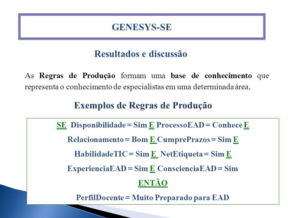 GENESYS-SE Resultados e discussão As Regras de Produção formam uma base de conhecimento que representa o conhecimento de especialistas em uma determin