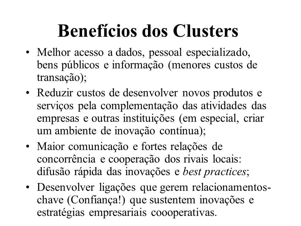 Benefícios dos Clusters Melhor acesso a dados, pessoal especializado, bens públicos e informação (menores custos de transação); Reduzir custos de dese