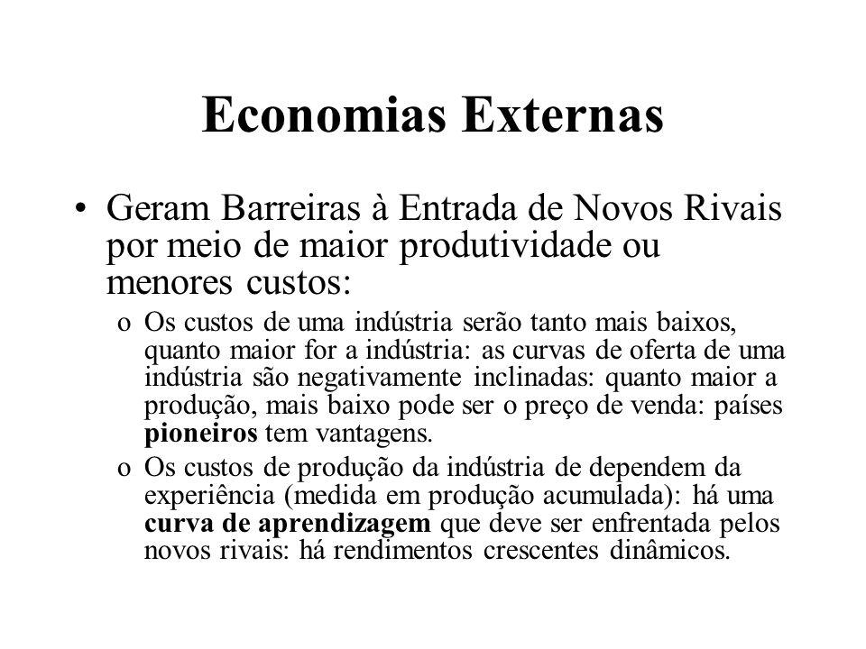 Economias Externas Geram Barreiras à Entrada de Novos Rivais por meio de maior produtividade ou menores custos: oOs custos de uma indústria serão tant