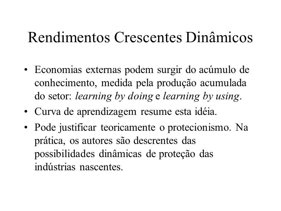Rendimentos Crescentes Dinâmicos Economias externas podem surgir do acúmulo de conhecimento, medida pela produção acumulada do setor: learning by doin