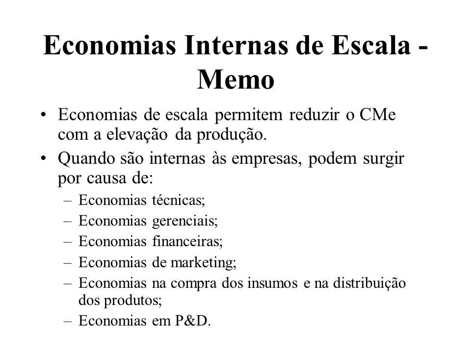 Economias Internas de Escala - Memo Economias de escala permitem reduzir o CMe com a elevação da produção. Quando são internas às empresas, podem surg
