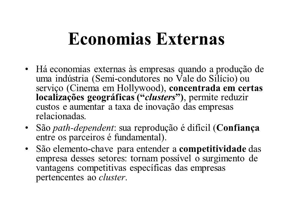 Economias Externas Há economias externas às empresas quando a produção de uma indústria (Semi-condutores no Vale do Silício) ou serviço (Cinema em Hol
