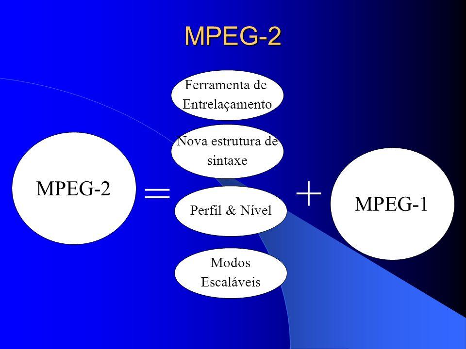 MPEG-2 = MPEG-1 MPEG-2 Ferramenta de Entrelaçamento Nova estrutura de sintaxe Modos Escaláveis Perfil & Nível +