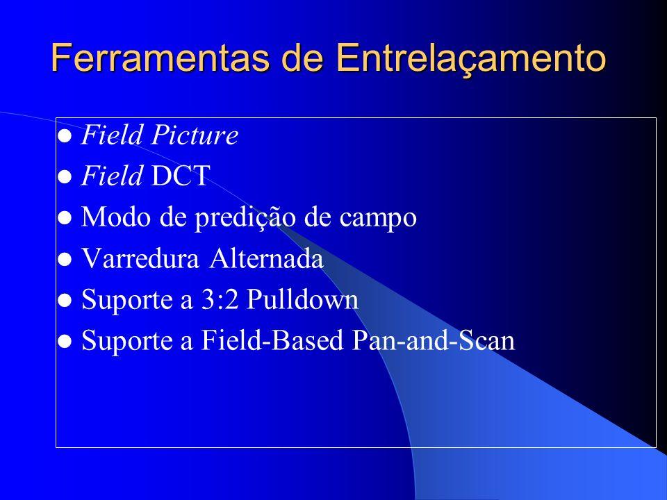 Ferramentas de Entrelaçamento Field Picture Field DCT Modo de predição de campo Varredura Alternada Suporte a 3:2 Pulldown Suporte a Field-Based Pan-a