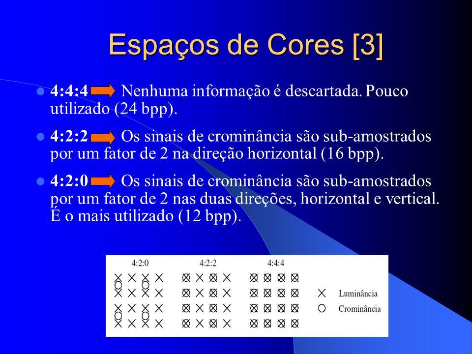 4:4:4 Nenhuma informação é descartada. Pouco utilizado (24 bpp). 4:2:2 Os sinais de crominância são sub-amostrados por um fator de 2 na direção horizo