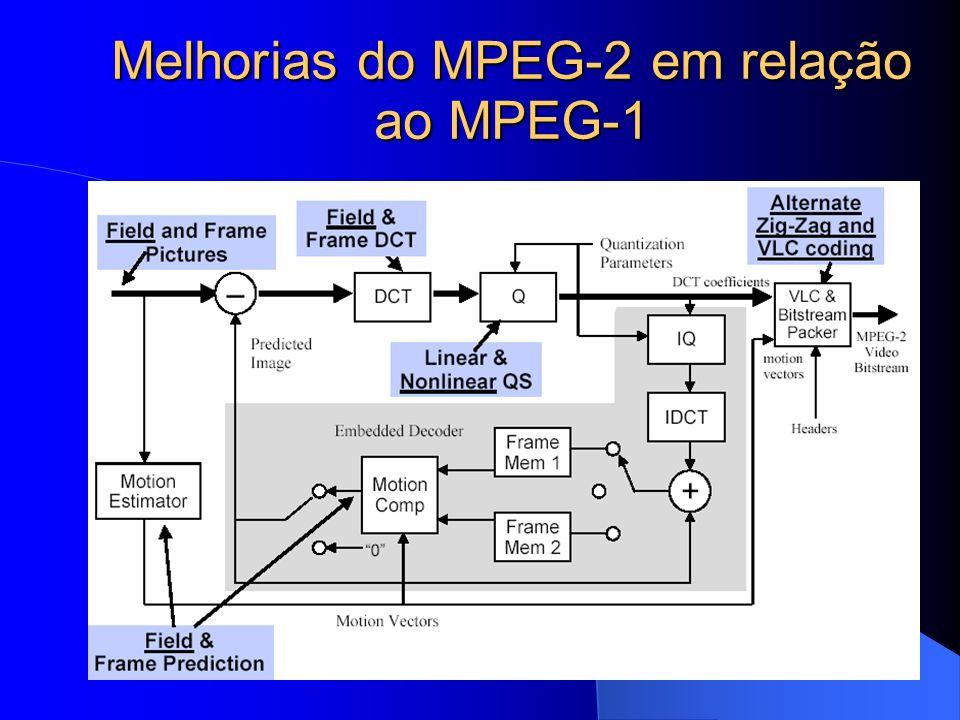 Melhorias do MPEG-2 em relação ao MPEG-1