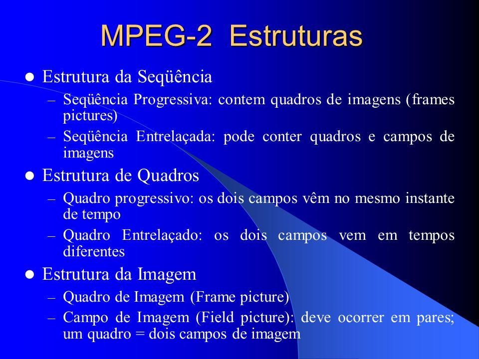 MPEG-2 Estruturas Estrutura da Seqüência – Seqüência Progressiva: contem quadros de imagens (frames pictures) – Seqüência Entrelaçada: pode conter qua