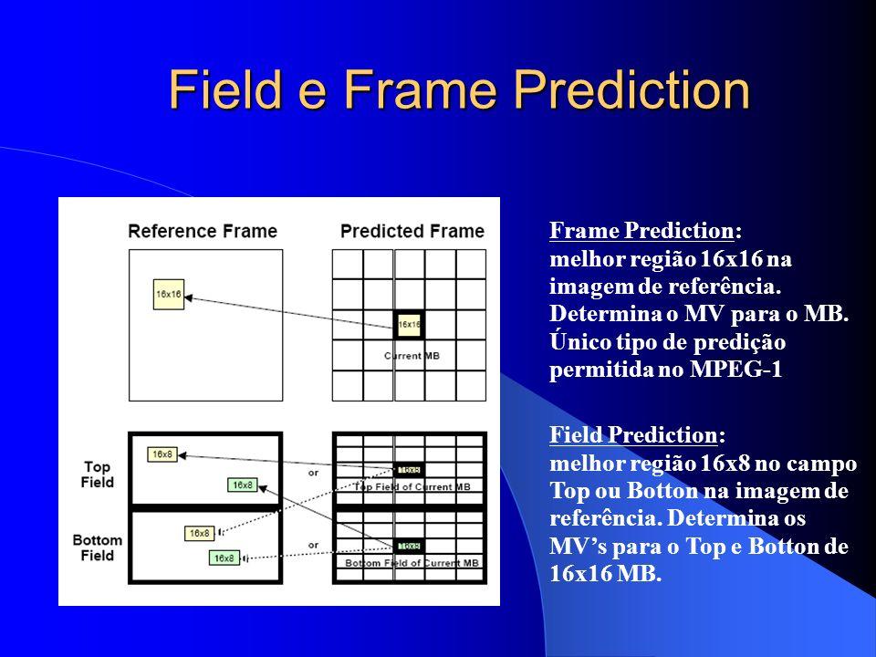 Field e Frame Prediction Frame Prediction: melhor região 16x16 na imagem de referência. Determina o MV para o MB. Único tipo de predição permitida no