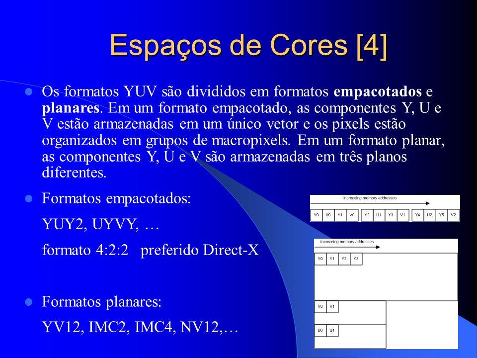 Espaços de Cores [4] Espaços de Cores [4] Os formatos YUV são divididos em formatos empacotados e planares. Em um formato empacotado, as componentes Y
