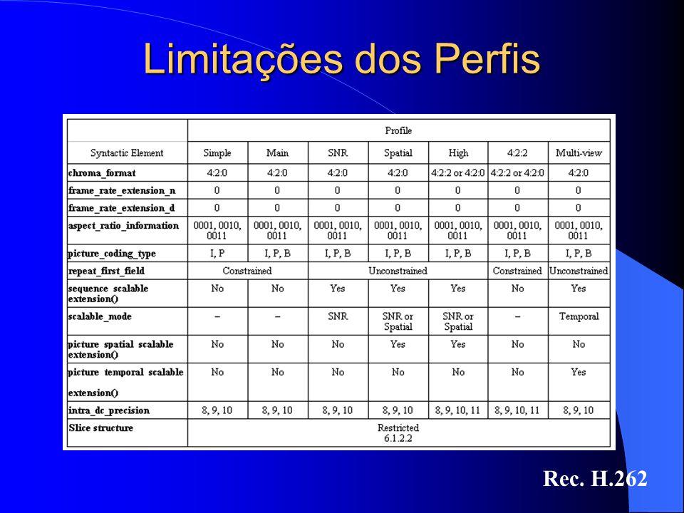 Limitações dos Perfis Rec. H.262