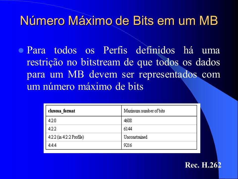 Número Máximo de Bits em um MB Para todos os Perfis definidos há uma restrição no bitstream de que todos os dados para um MB devem ser representados c
