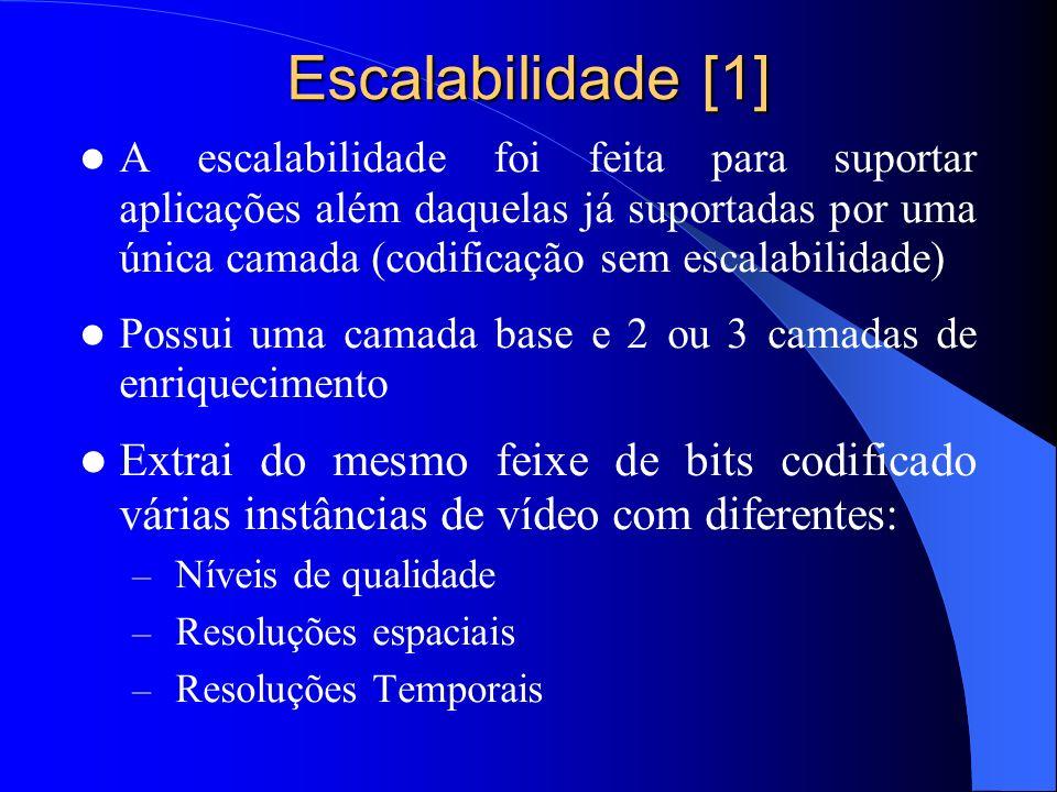 Escalabilidade [1] A escalabilidade foi feita para suportar aplicações além daquelas já suportadas por uma única camada (codificação sem escalabilidad