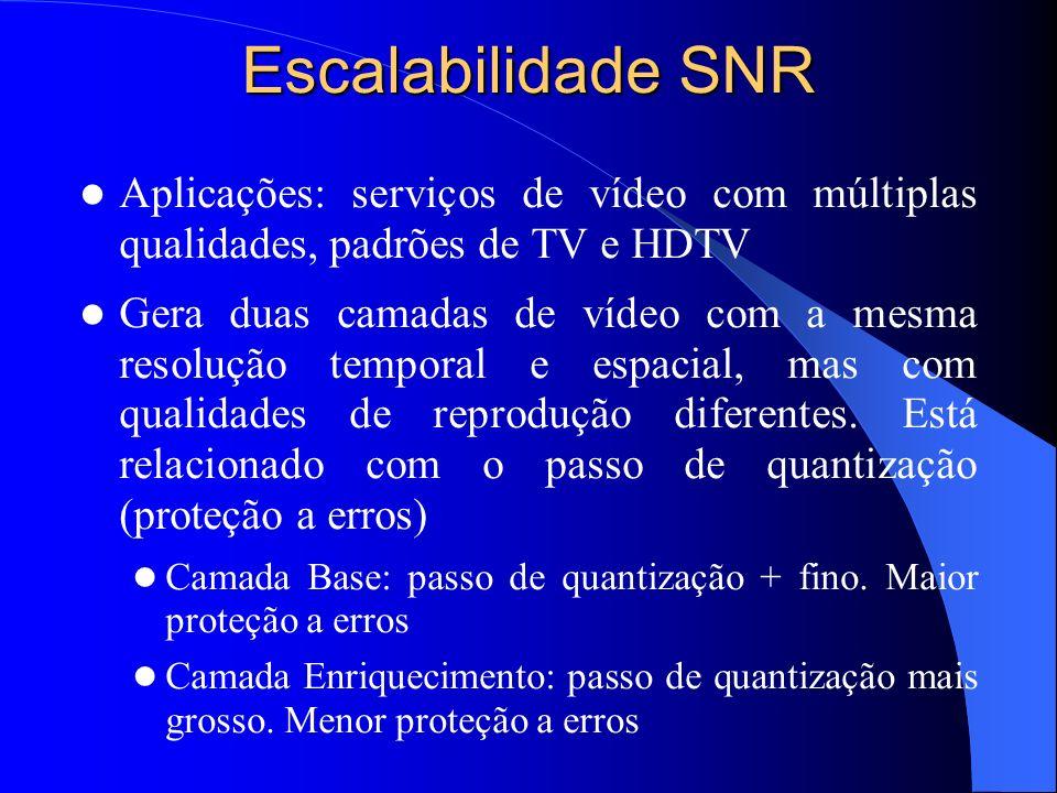 Escalabilidade SNR Aplicações: serviços de vídeo com múltiplas qualidades, padrões de TV e HDTV Gera duas camadas de vídeo com a mesma resolução tempo