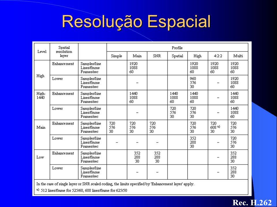 Resolução Espacial Rec. H.262