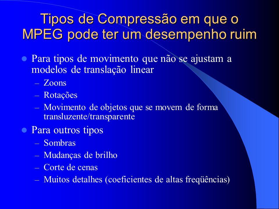 Tipos de Compressão em que o MPEG pode ter um desempenho ruim Para tipos de movimento que não se ajustam a modelos de translação linear – Zoons – Rota